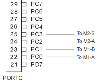 AVR - L293D Connection