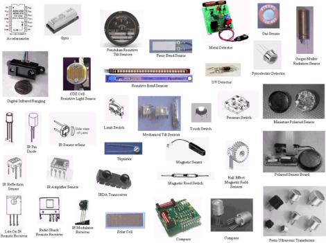 Different Types of Sensors Available