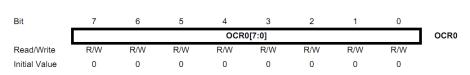 OCR0 Register