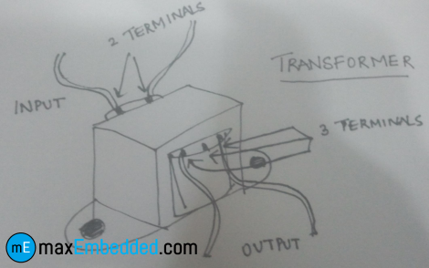 I/O Terminals of a transformer