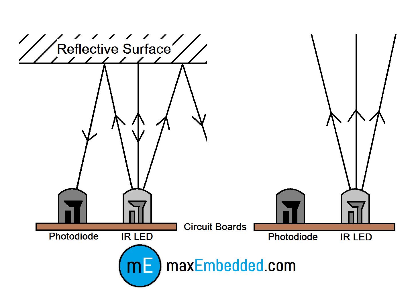 ir sensor illustration?resize=470%2C329 how to build an ir sensor maxembedded  at crackthecode.co