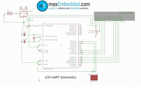 The USART of the AVR » maxEmbedded