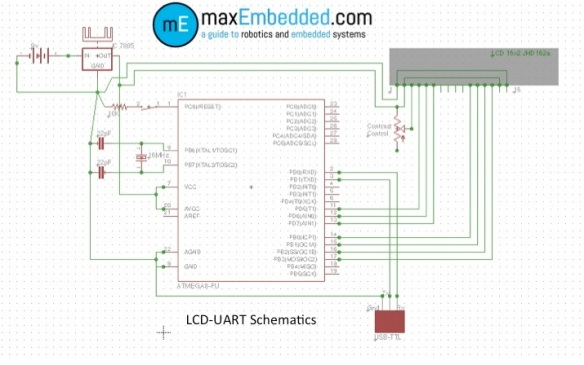 The USART of the AVR | maxEmbedded