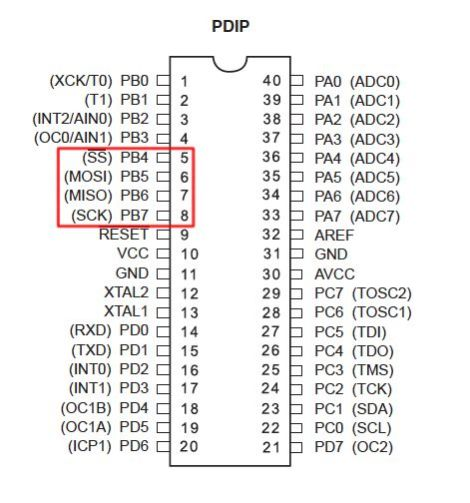 The SPI of the AVR » maxEmbedded