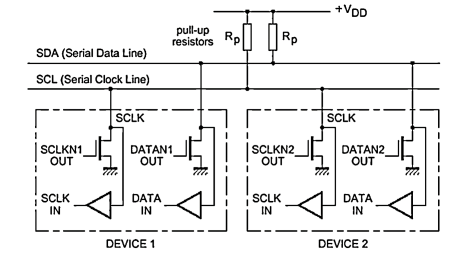 Inter-Integrated Circuits - I2C Basics » maxEmbedded